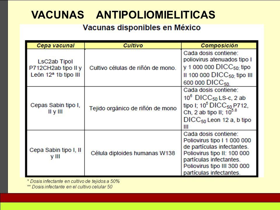 VACUNAS ANTIPOLIOMIELITICAS * Dosis infectante en cultivo de tejidos a 50% ** Dosis infectante en el cultivo celular 50