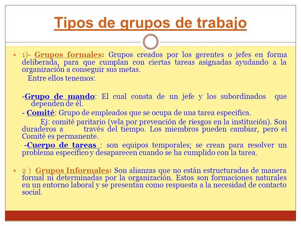 Tipos de grupos de trabajo 1)- Grupos formales: Grupos creados por los gerentes o jefes en forma deliberada, para que cumplan con ciertas tareas asign
