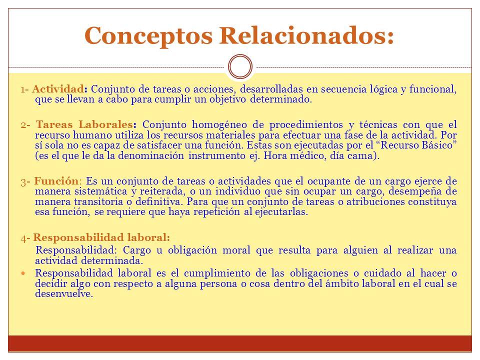 Conceptos Relacionados: 1- Actividad: Conjunto de tareas o acciones, desarrolladas en secuencia lógica y funcional, que se llevan a cabo para cumplir