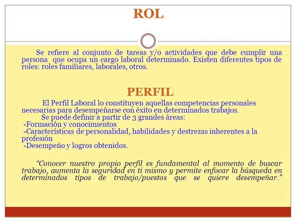 ROL Se refiere al conjunto de tareas y/o actividades que debe cumplir una persona que ocupa un cargo laboral determinado. Existen diferentes tipos de