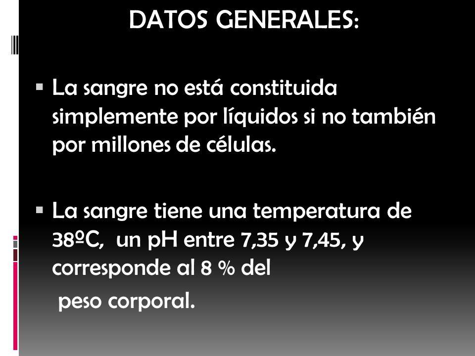 Bibliografía: * http://faciasweb.uncoma.edu.ar/academica/materias/morfo/ARCHIVOPD F2/UNIDAD6/4-Unidad6Sangre_Coagulacion.pdf * http://www.tuotromedico.com/temas/eritrocitos.htm * http://es.wikipedia.org/wiki/Reticulocito * http://www.misangretusangre.com/sanguinea/plaquetas.xhtml * http://www.tuotromedico.com/temas/plaquetas.htm * http://www.medmol.es/glosario/107/