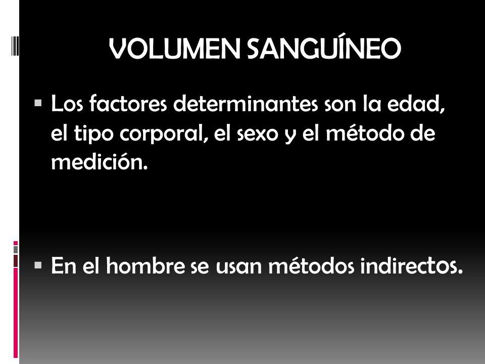 VOLUMEN SANGUÍNEO Los factores determinantes son la edad, el tipo corporal, el sexo y el método de medición. En el hombre se usan métodos indirec tos.