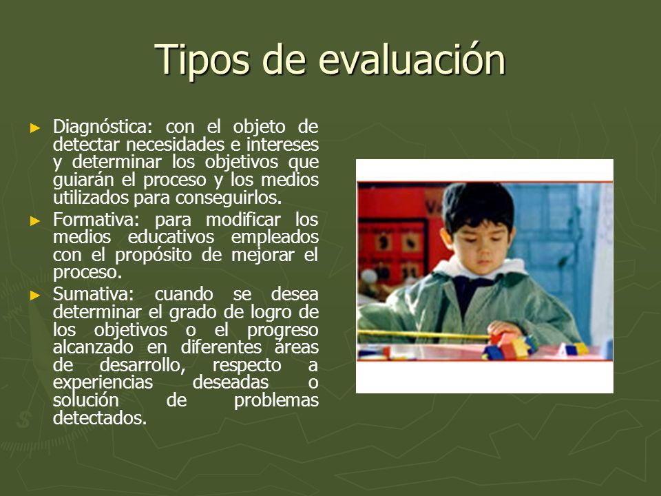 Tipos de evaluación Diagnóstica: con el objeto de detectar necesidades e intereses y determinar los objetivos que guiarán el proceso y los medios util