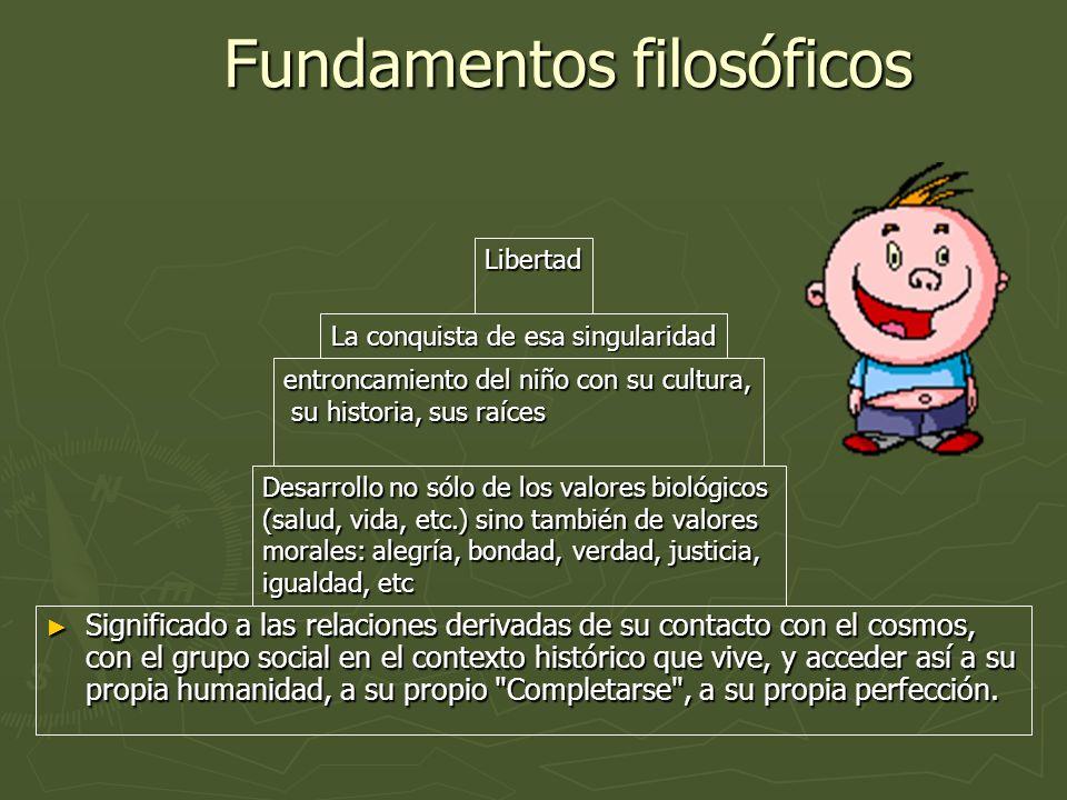 Rol del educador según este fundamento filosófico Artífice de un ambiente estimulante, oportuno y adecuado.