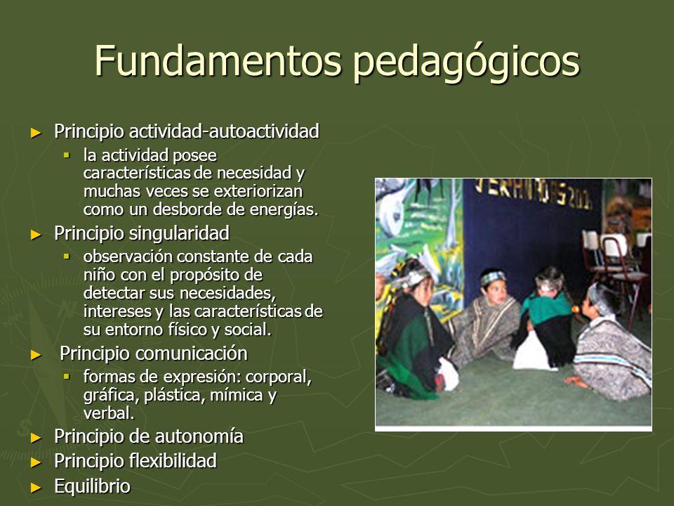 Implicancias educativas: a) Aprendizaje sobre la base de la actividad del párvulo, considerándolo como una totalidad.