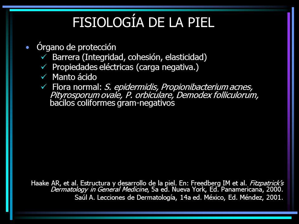 FISIOLOGÍA DE LA PIEL Órgano de protección Barrera (Integridad, cohesión, elasticidad) Propiedades eléctricas (carga negativa.) Manto ácido Flora norm