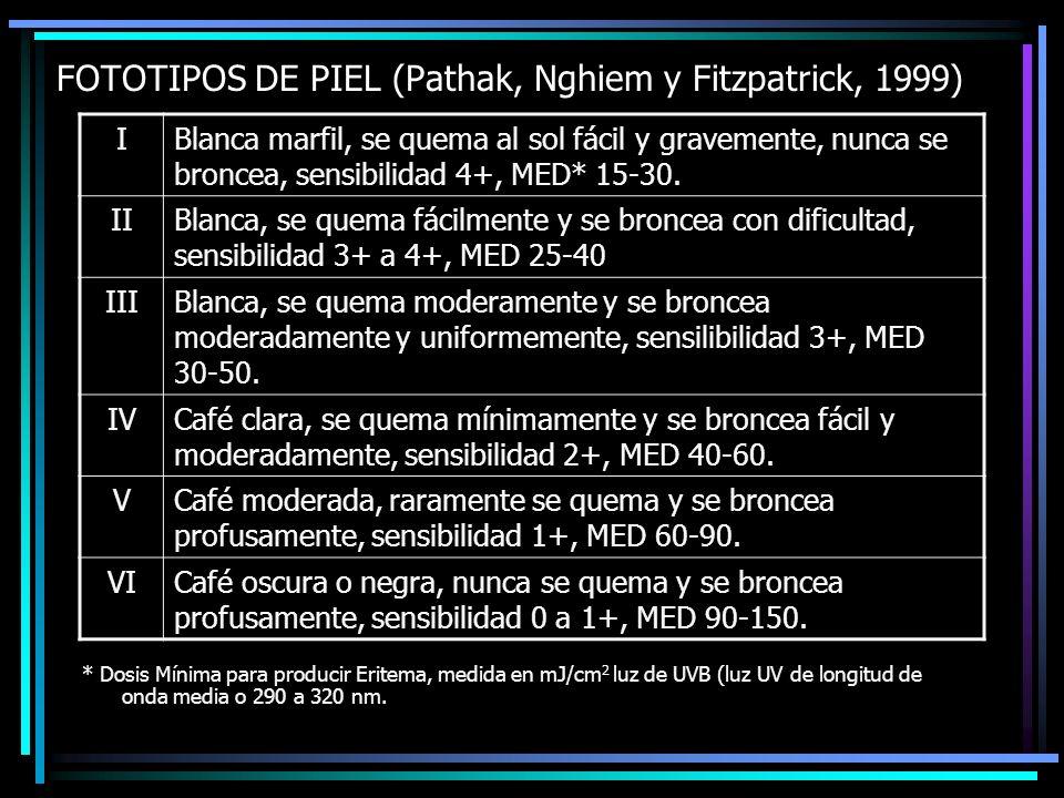 FOTOTIPOS DE PIEL (Pathak, Nghiem y Fitzpatrick, 1999) IBlanca marfil, se quema al sol fácil y gravemente, nunca se broncea, sensibilidad 4+, MED* 15-