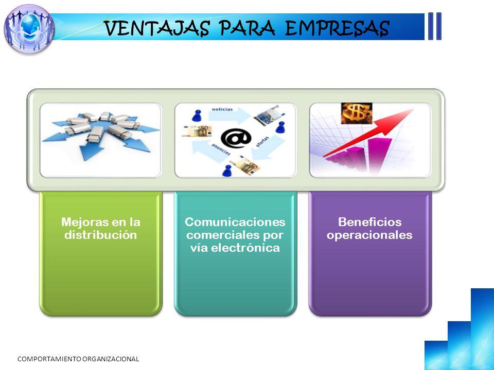 VENTAJAS PARA EMPRESAS Mejoras en la distribución Comunicaciones comerciales por vía electrónica Beneficios operacionales COMPORTAMIENTO ORGANIZACIONA