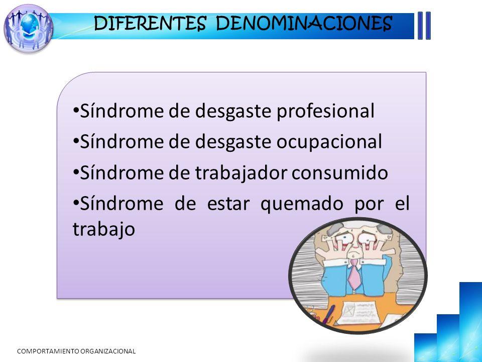 COMPORTAMIENTO ORGANIZACIONAL DIFERENTES DENOMINACIONES Síndrome de desgaste profesional Síndrome de desgaste ocupacional Síndrome de trabajador consu