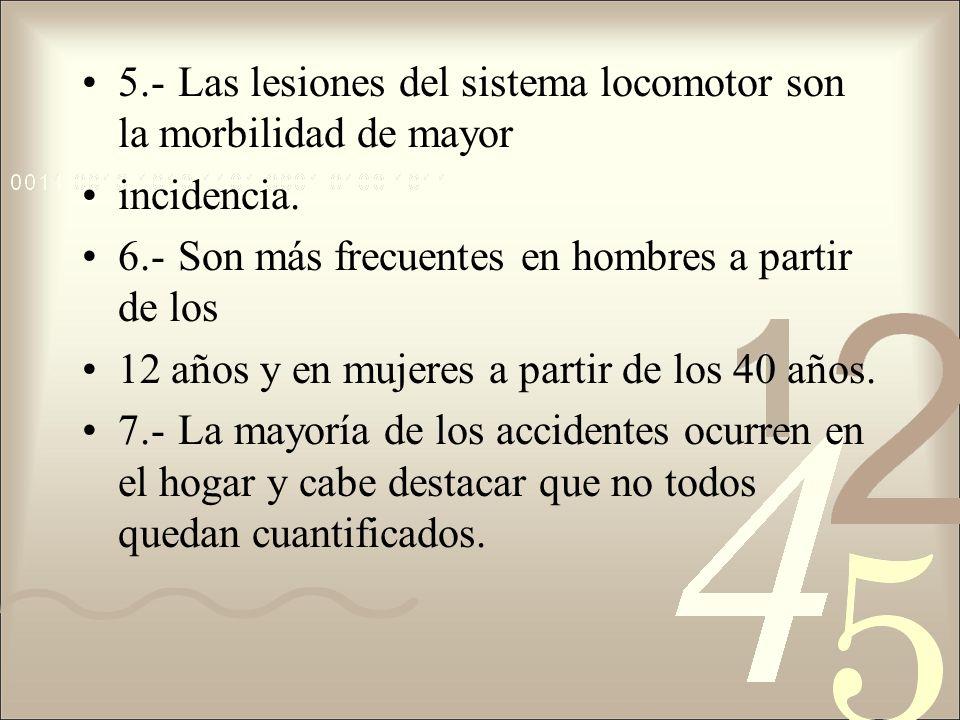 Antecedentes Epidemiológicos del Trauma: 1.-Tercera causa de Mortalidad General en Chile. 2.-Primera causa de hospitalización en hombres. 3.-Primera c