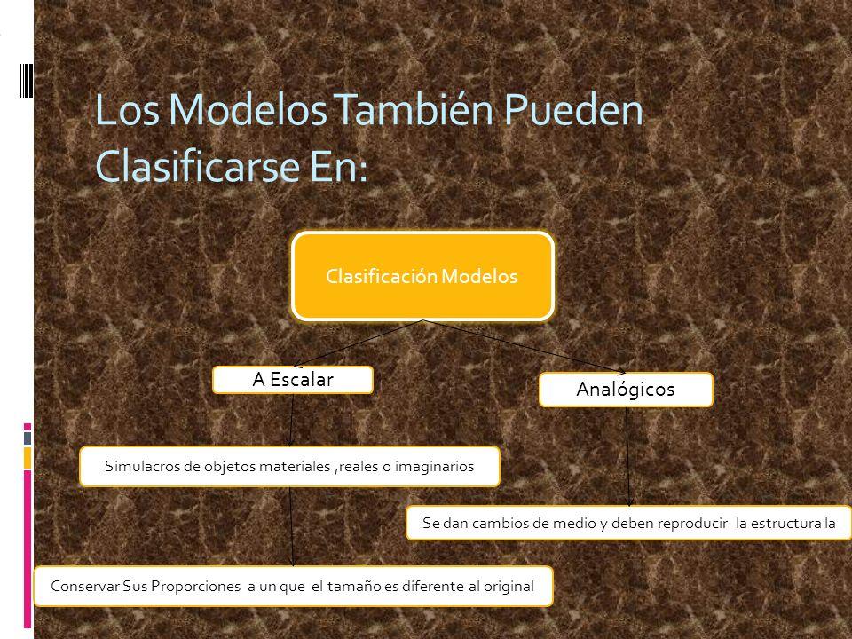 Los Modelos También Pueden Clasificarse En: Clasificación Modelos A Escalar Analógicos Simulacros de objetos materiales,reales o imaginarios Conservar