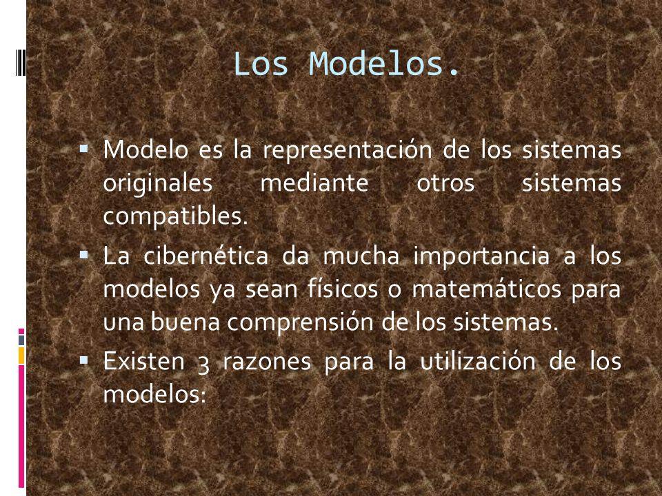 Los Modelos. Modelo es la representación de los sistemas originales mediante otros sistemas compatibles. La cibernética da mucha importancia a los mod