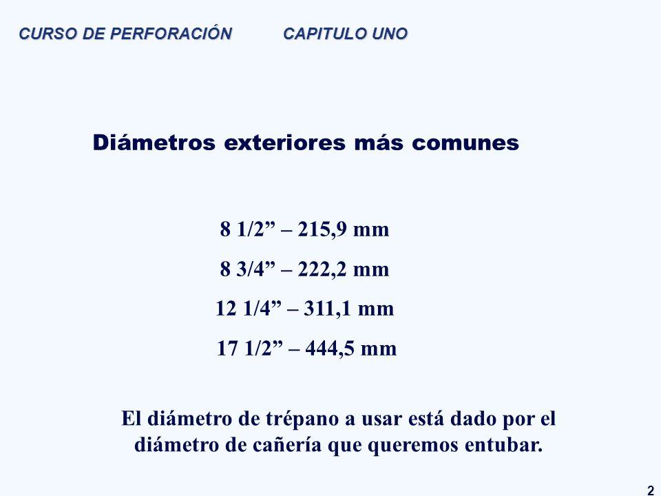 2 CURSO DE PERFORACIÓN CAPITULO UNO Diámetros exteriores más comunes 8 1/2 – 215,9 mm 8 3/4 – 222,2 mm 12 1/4 – 311,1 mm 17 1/2 – 444,5 mm El diámetro