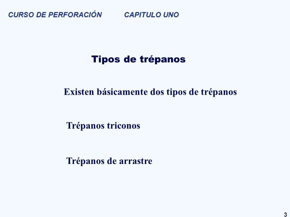 3 CURSO DE PERFORACIÓN CAPITULO UNO Tipos de trépanos Existen básicamente dos tipos de trépanos Trépanos triconos Trépanos de arrastre