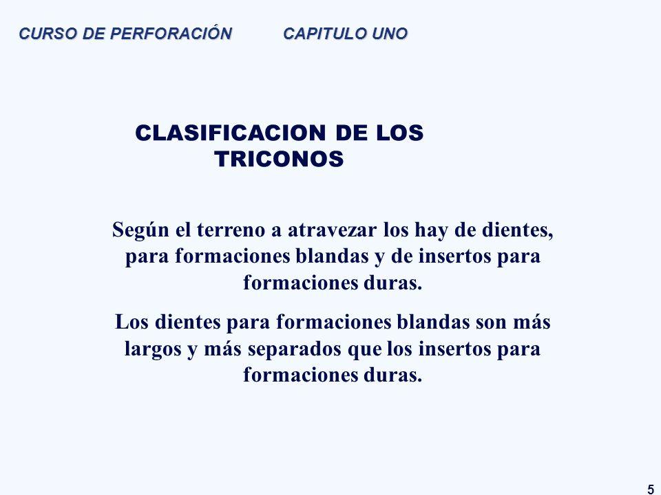 5 CURSO DE PERFORACIÓN CAPITULO UNO CLASIFICACION DE LOS TRICONOS Según el terreno a atravezar los hay de dientes, para formaciones blandas y de inser