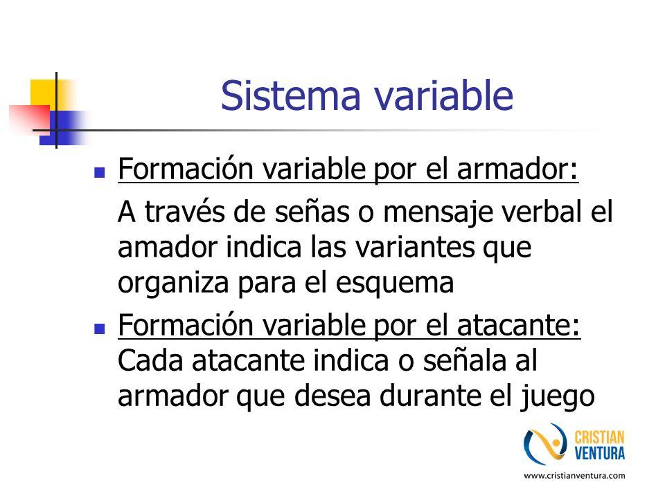 Sistema variable Formación variable por el armador: A través de señas o mensaje verbal el amador indica las variantes que organiza para el esquema For