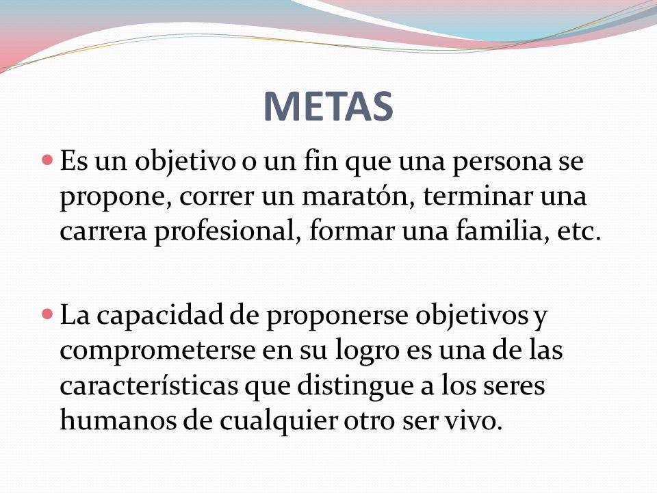 METAS Es un objetivo o un fin que una persona se propone, correr un maratón, terminar una carrera profesional, formar una familia, etc. La capacidad d