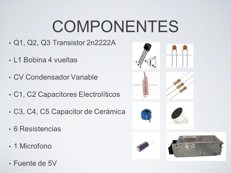 COMPONENTES Q1, Q2, Q3 Transistor 2n2222A L1 Bobina 4 vueltas CV Condensador Variable C1, C2 Capacitores Electrolíticos C3, C4, C5 Capacitor de Cerámi