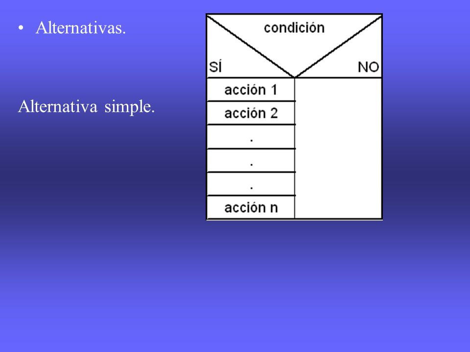Alternativas. Alternativa simple.
