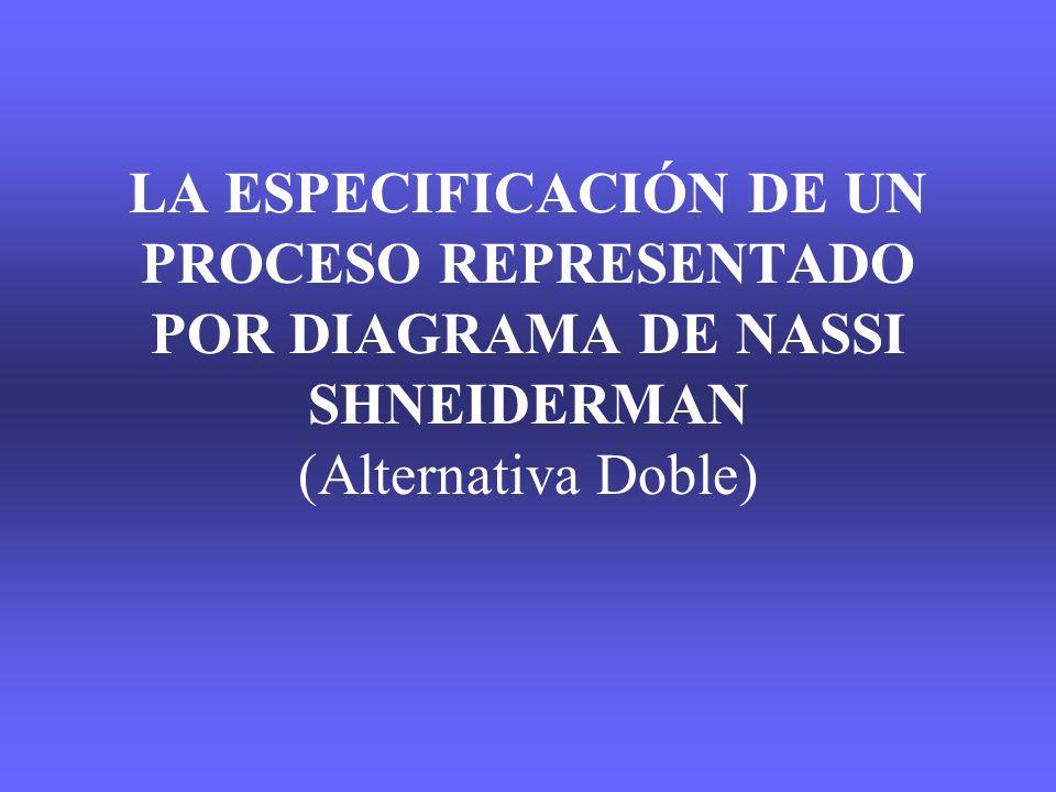 LA ESPECIFICACIÓN DE UN PROCESO REPRESENTADO POR DIAGRAMA DE NASSI SHNEIDERMAN (Alternativa Doble)