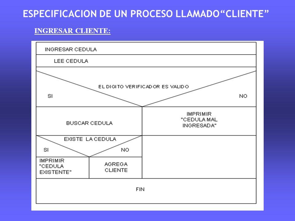 ESPECIFICACION DE UN PROCESO LLAMADOCLIENTE INGRESAR CLIENTE: