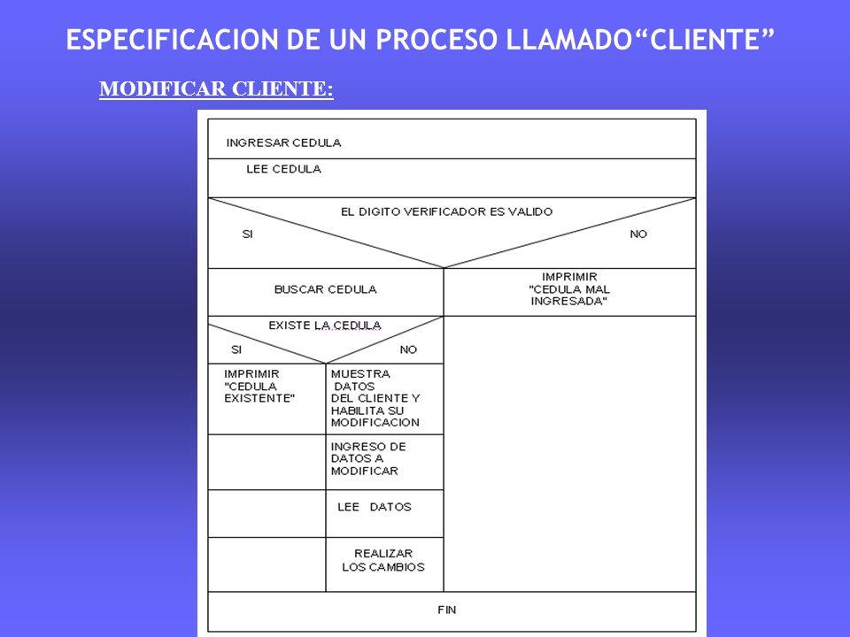 ESPECIFICACION DE UN PROCESO LLAMADOCLIENTE MODIFICAR CLIENTE: