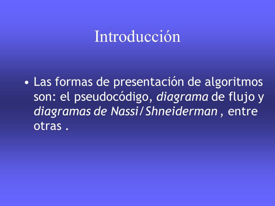 Introducción Las formas de presentación de algoritmos son: el pseudocódigo, diagrama de flujo y diagramas de Nassi/Shneiderman, entre otras.