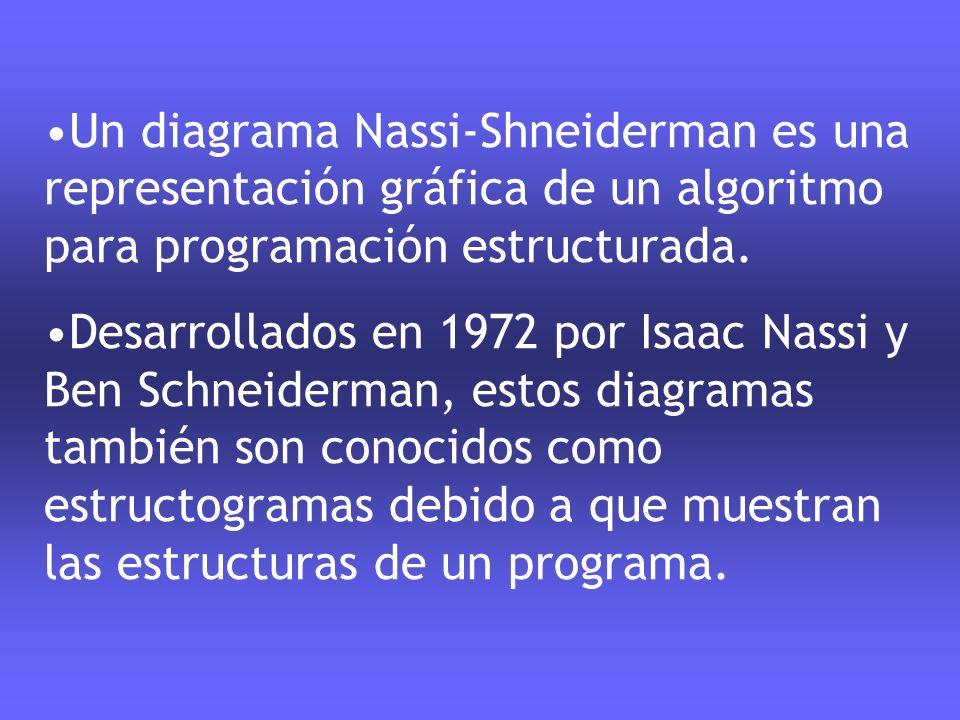Un diagrama Nassi-Shneiderman es una representación gráfica de un algoritmo para programación estructurada. Desarrollados en 1972 por Isaac Nassi y Be