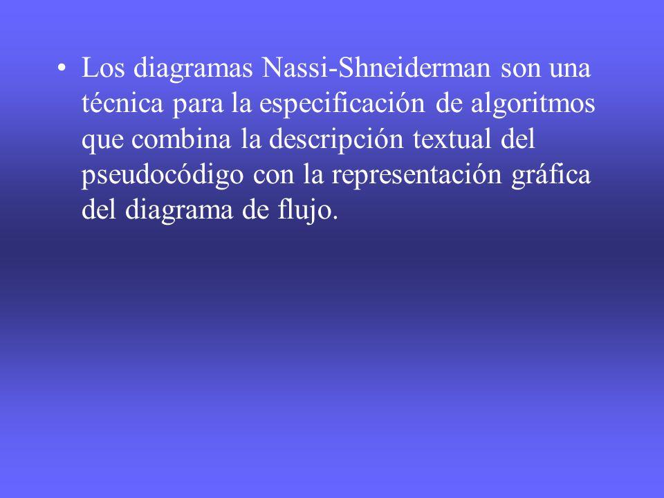 Los diagramas Nassi-Shneiderman son una técnica para la especificación de algoritmos que combina la descripción textual del pseudocódigo con la repres