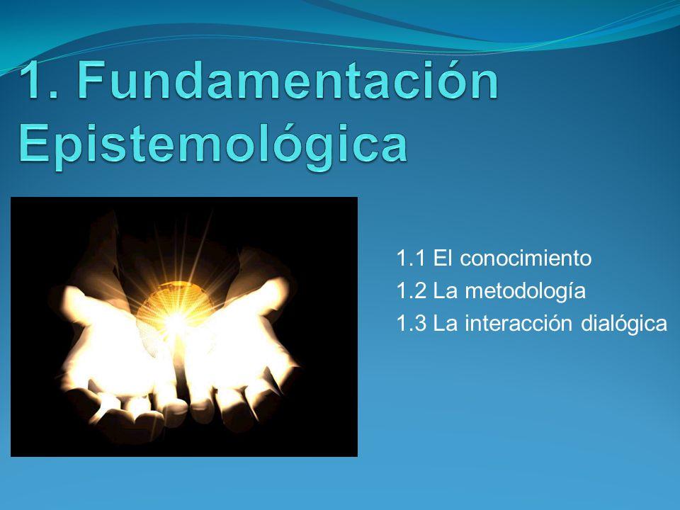 1.1 El conocimiento 1.2 La metodología 1.3 La interacción dialógica