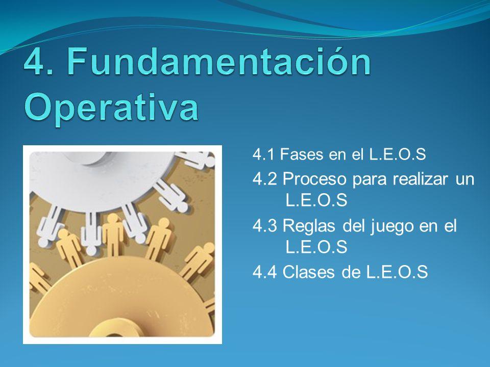 4.1 Fases en el L.E.O.S 4.2 Proceso para realizar un L.E.O.S 4.3 Reglas del juego en el L.E.O.S 4.4 Clases de L.E.O.S
