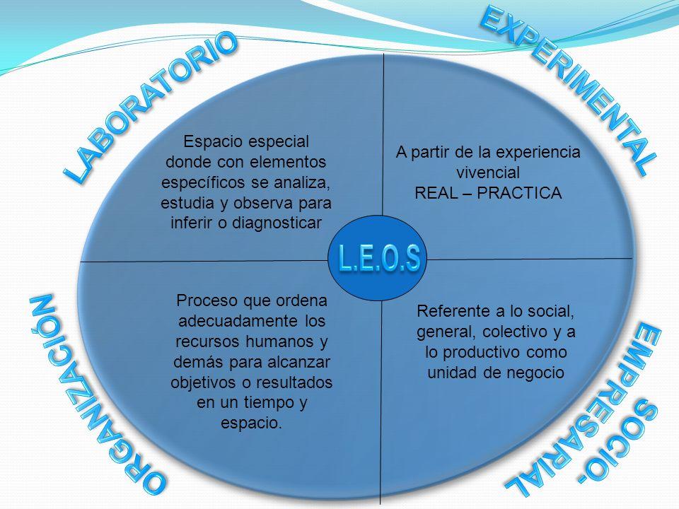 5.1 Planeación y gestión del desarrollo con participación comunitaria.