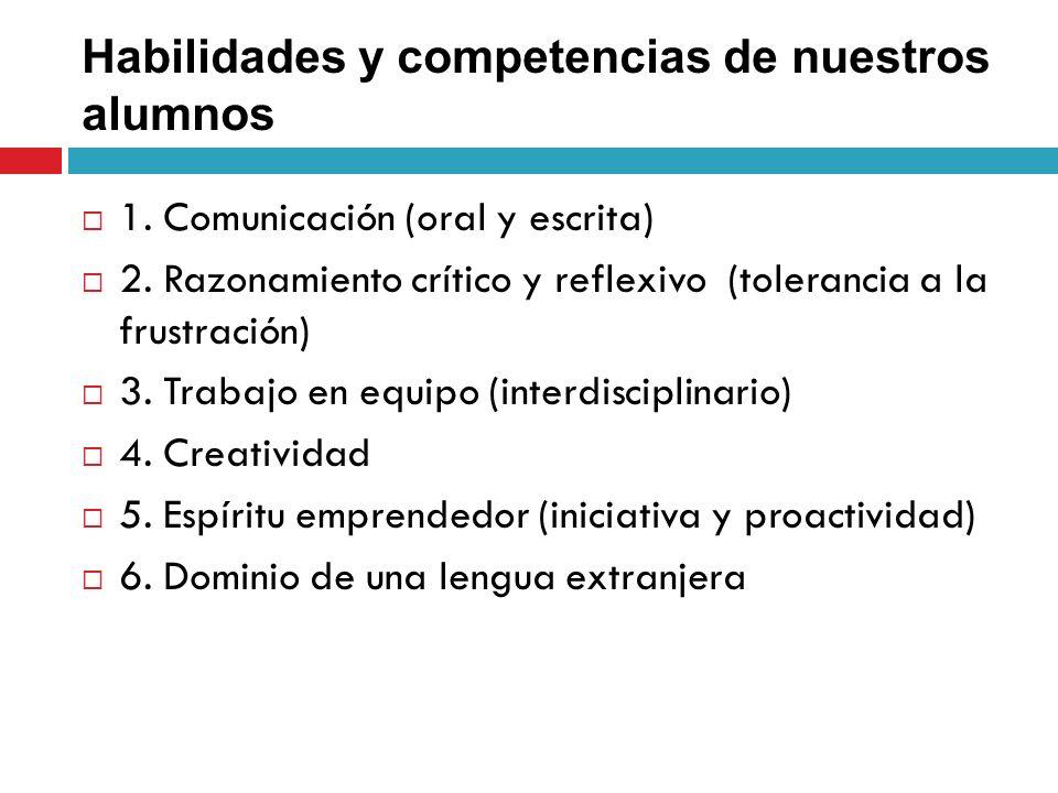 Habilidades y competencias de nuestros alumnos 1. Comunicación (oral y escrita) 2. Razonamiento crítico y reflexivo (tolerancia a la frustración) 3. T