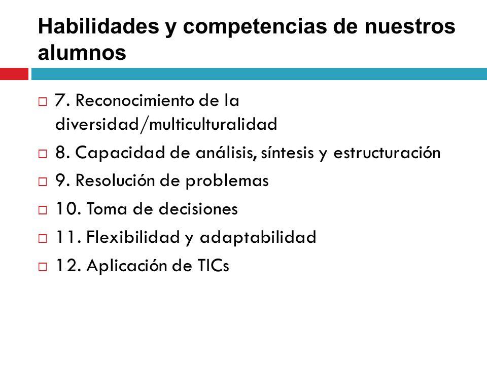 Habilidades y competencias de nuestros alumnos 7. Reconocimiento de la diversidad/multiculturalidad 8. Capacidad de análisis, síntesis y estructuració