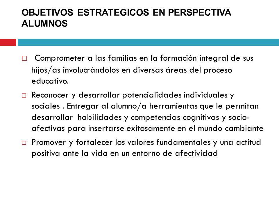 OBJETIVOS ESTRATEGICOS EN PERSPECTIVA ALUMNOS Comprometer a las familias en la formación integral de sus hijos/as involucrándolos en diversas áreas de