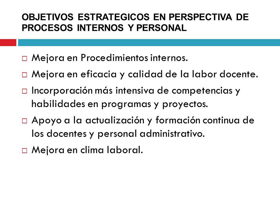 OBJETIVOS ESTRATEGICOS EN PERSPECTIVA DE PROCESOS INTERNOS Y PERSONAL Mejora en Procedimientos internos. Mejora en eficacia y calidad de la labor doce