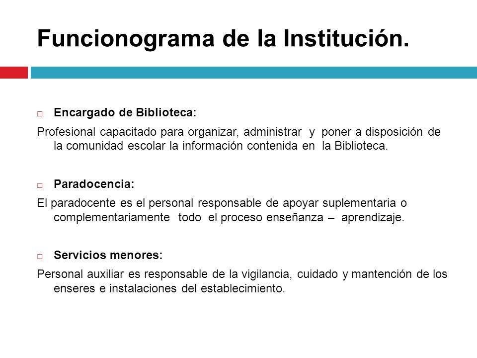 Funcionograma de la Institución. Encargado de Biblioteca: Profesional capacitado para organizar, administrar y poner a disposición de la comunidad esc