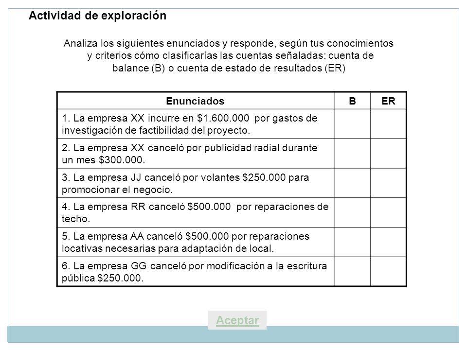 Actividad de exploración Analiza los siguientes enunciados y responde, según tus conocimientos y criterios cómo clasificarías las cuentas señaladas: c