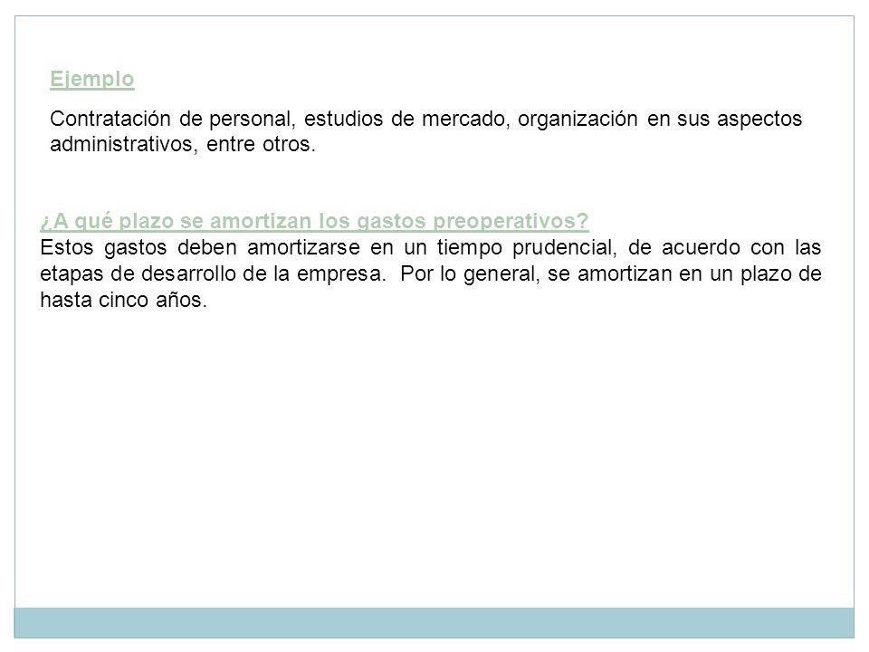 EjemploDoc html Gastos Preoperativos Ejemplo La empresa Al triángulo Ltda.