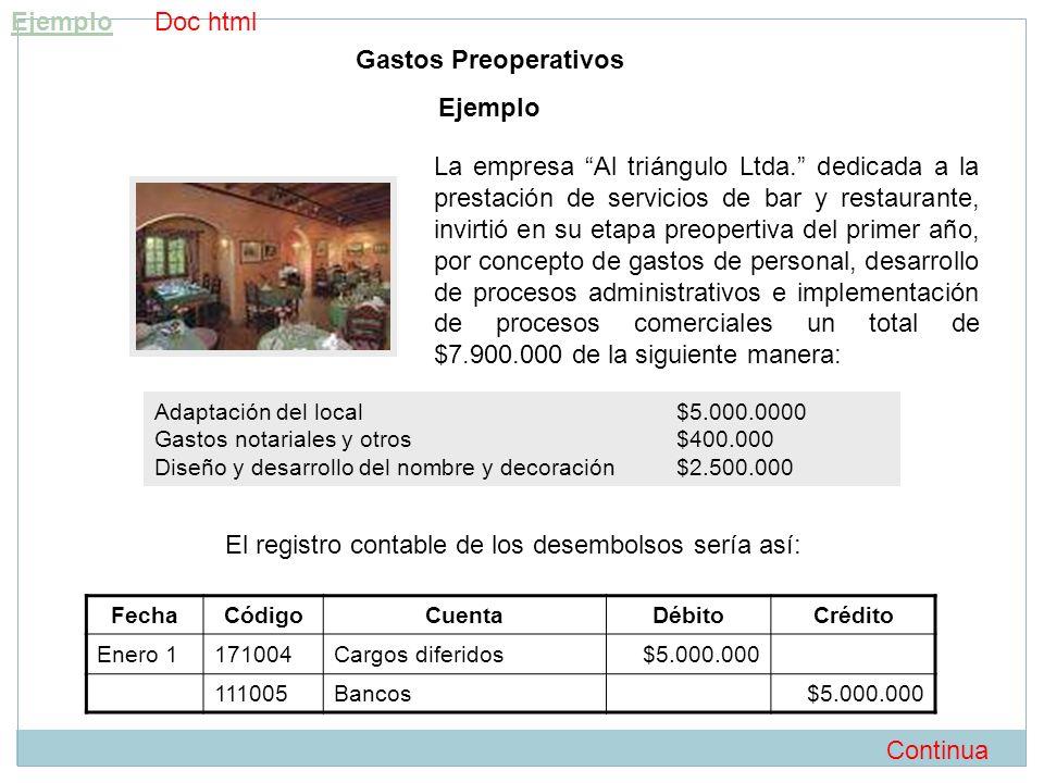 EjemploDoc html Gastos Preoperativos Ejemplo La empresa Al triángulo Ltda. dedicada a la prestación de servicios de bar y restaurante, invirtió en su