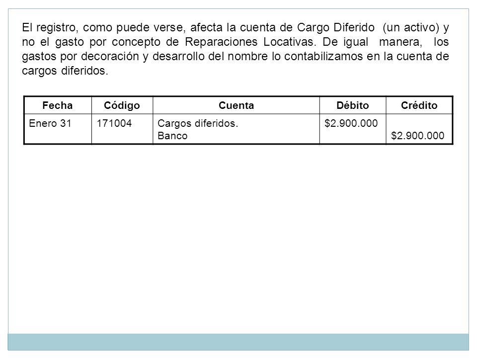 El registro, como puede verse, afecta la cuenta de Cargo Diferido (un activo) y no el gasto por concepto de Reparaciones Locativas. De igual manera, l