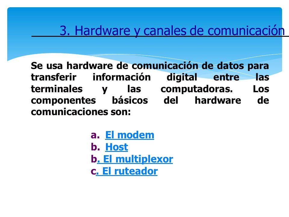 Se usa hardware de comunicación de datos para transferir información digital entre las terminales y las computadoras. Los componentes básicos del hard