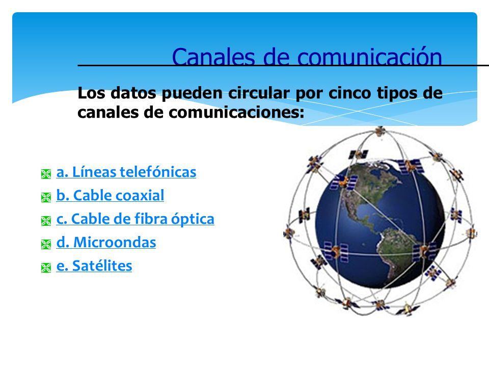 a. Líneas telefónicas b. Cable coaxial c. Cable de fibra óptica d. Microondas e. Satélites Canales de comunicación Los datos pueden circular por cinco