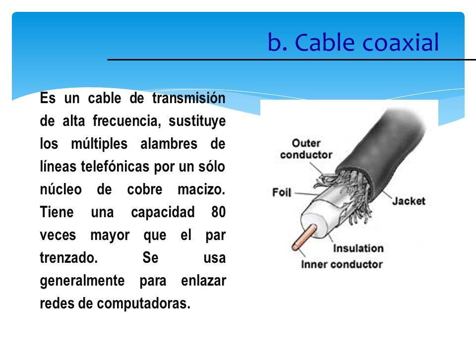 b. Cable coaxial Es un cable de transmisión de alta frecuencia, sustituye los múltiples alambres de líneas telefónicas por un sólo núcleo de cobre mac