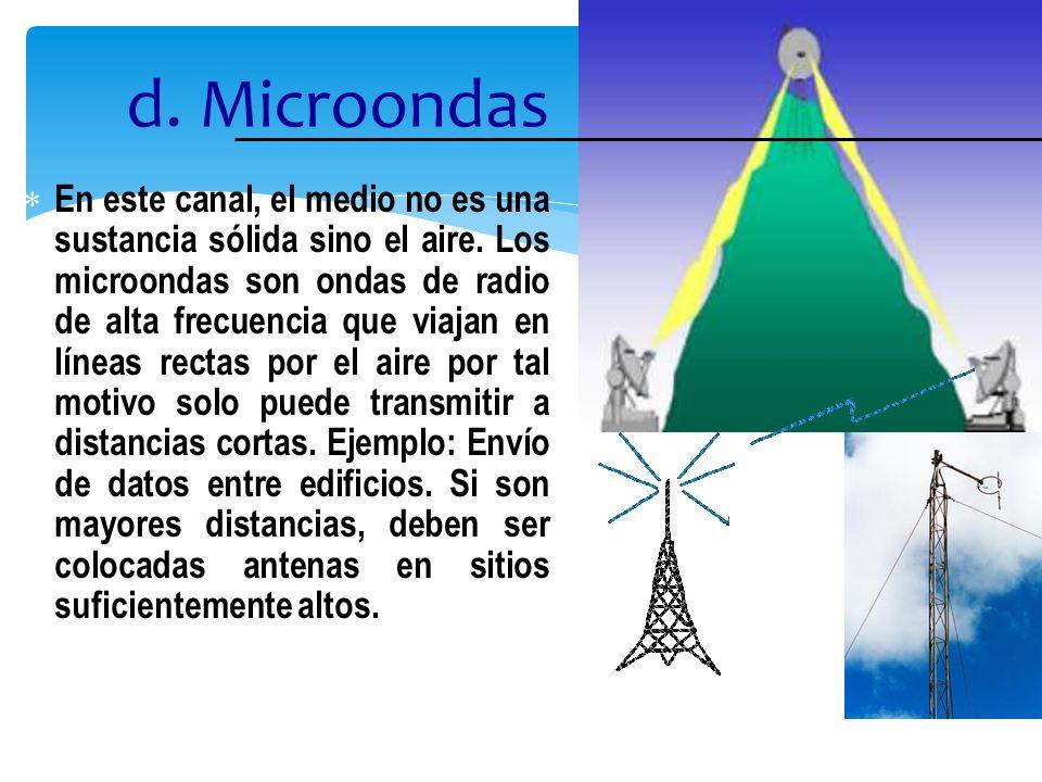 d. Microondas En este canal, el medio no es una sustancia sólida sino el aire. Los microondas son ondas de radio de alta frecuencia que viajan en líne