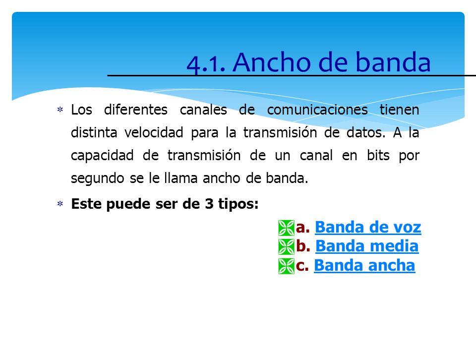 Los diferentes canales de comunicaciones tienen distinta velocidad para la transmisión de datos. A la capacidad de transmisión de un canal en bits por