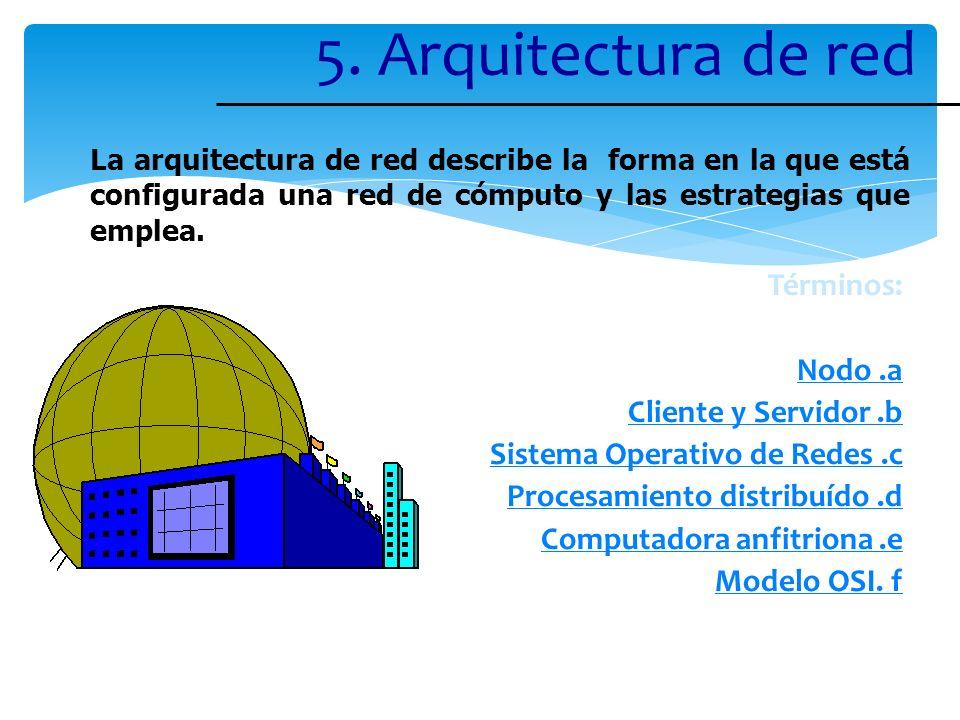5. Arquitectura de red Términos: Nodo.a Cliente y Servidor.b Sistema Operativo de Redes.c Procesamiento distribuído.d Computadora anfitriona.e Modelo