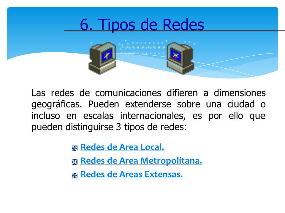 Redes de Area Local. Redes de Area Metropolitana. Redes de Areas Extensas. 6. Tipos de Redes Las redes de comunicaciones difieren a dimensiones geográ