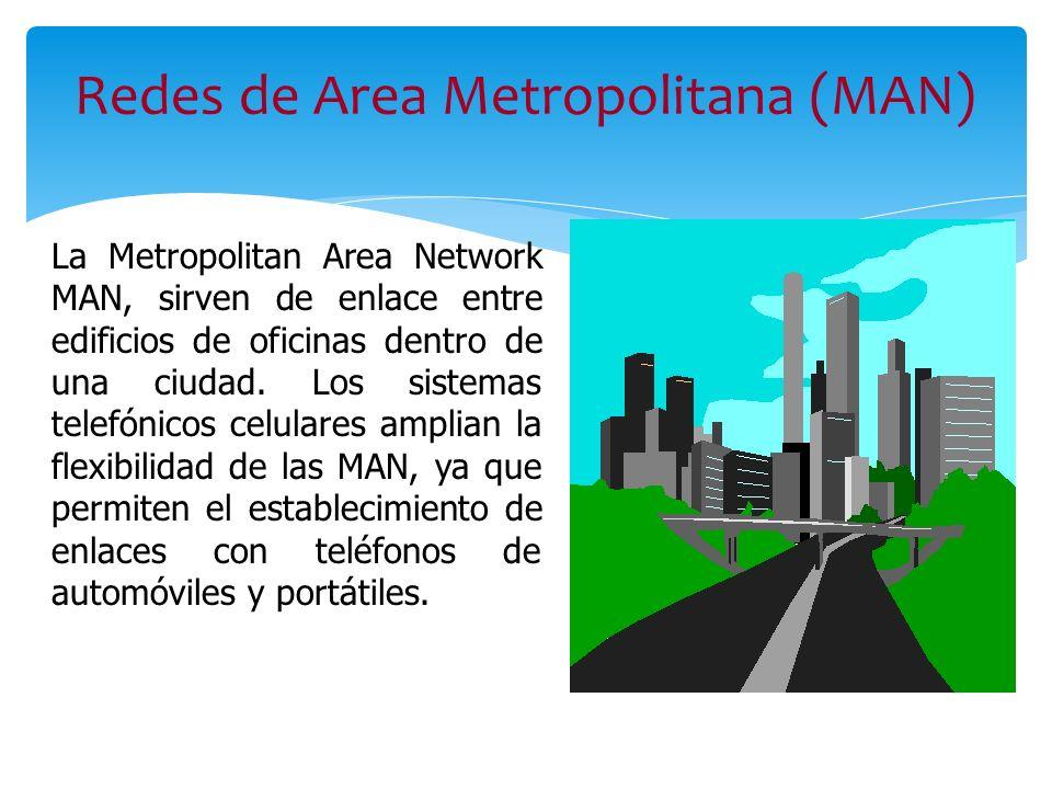 Redes de Area Metropolitana (MAN) La Metropolitan Area Network MAN, sirven de enlace entre edificios de oficinas dentro de una ciudad. Los sistemas te