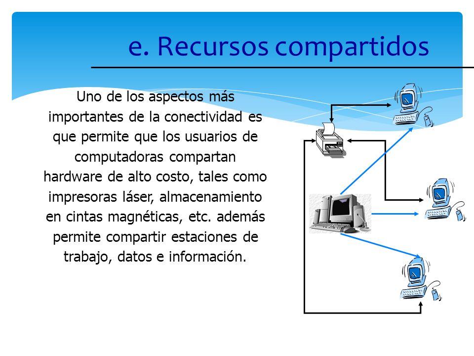 e. Recursos compartidos Uno de los aspectos más importantes de la conectividad es que permite que los usuarios de computadoras compartan hardware de a